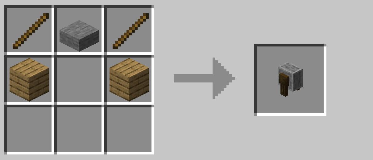 Ecco il crafting della mola in Minecraft, il blocco del tutorial di oggi.